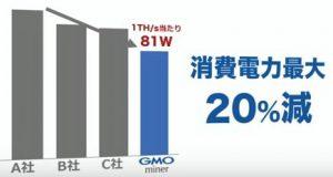 消費電力削減