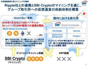 SBI資料